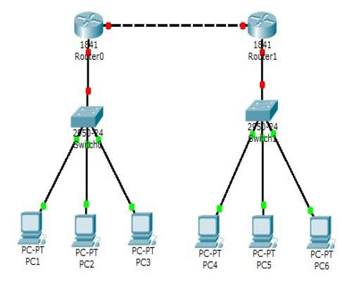 Router 2